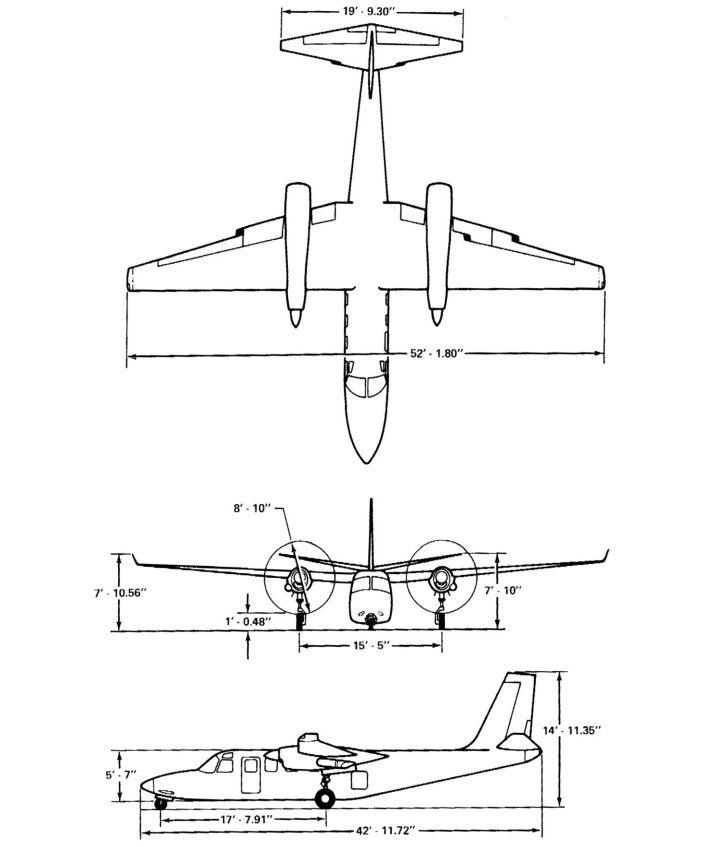 turbo-commander-690-dims